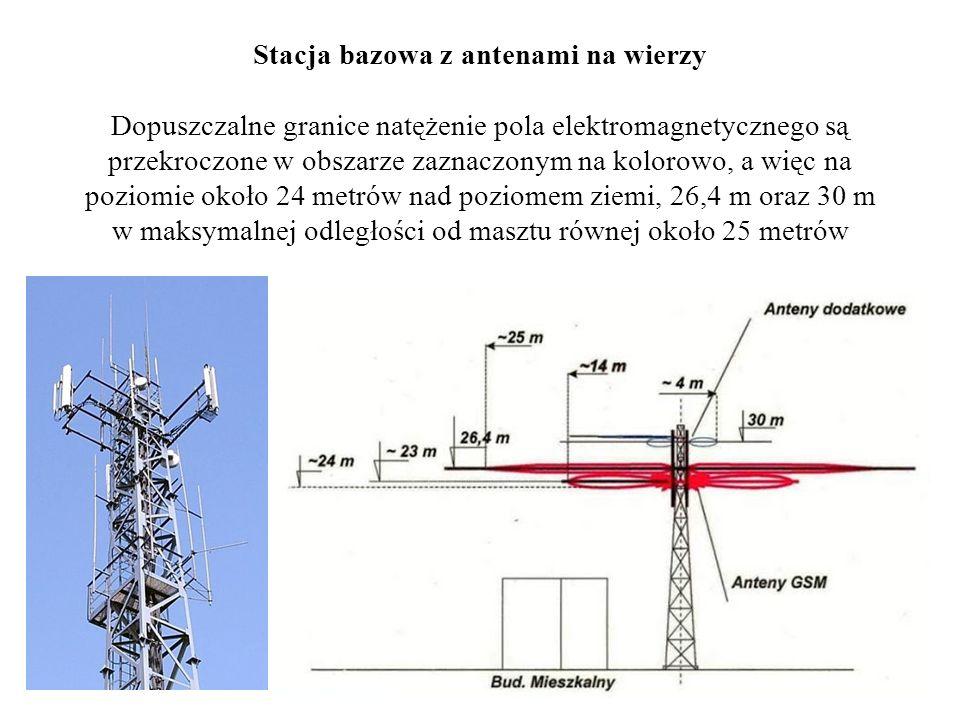 Stacja bazowa z antenami na wierzy Dopuszczalne granice natężenie pola elektromagnetycznego są przekroczone w obszarze zaznaczonym na kolorowo, a więc na poziomie około 24 metrów nad poziomem ziemi, 26,4 m oraz 30 m w maksymalnej odległości od masztu równej około 25 metrów