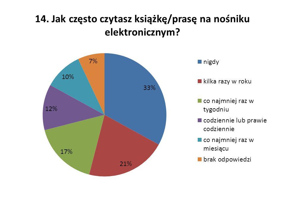 14. Jak często czytasz książkę/prasę na nośniku elektronicznym?