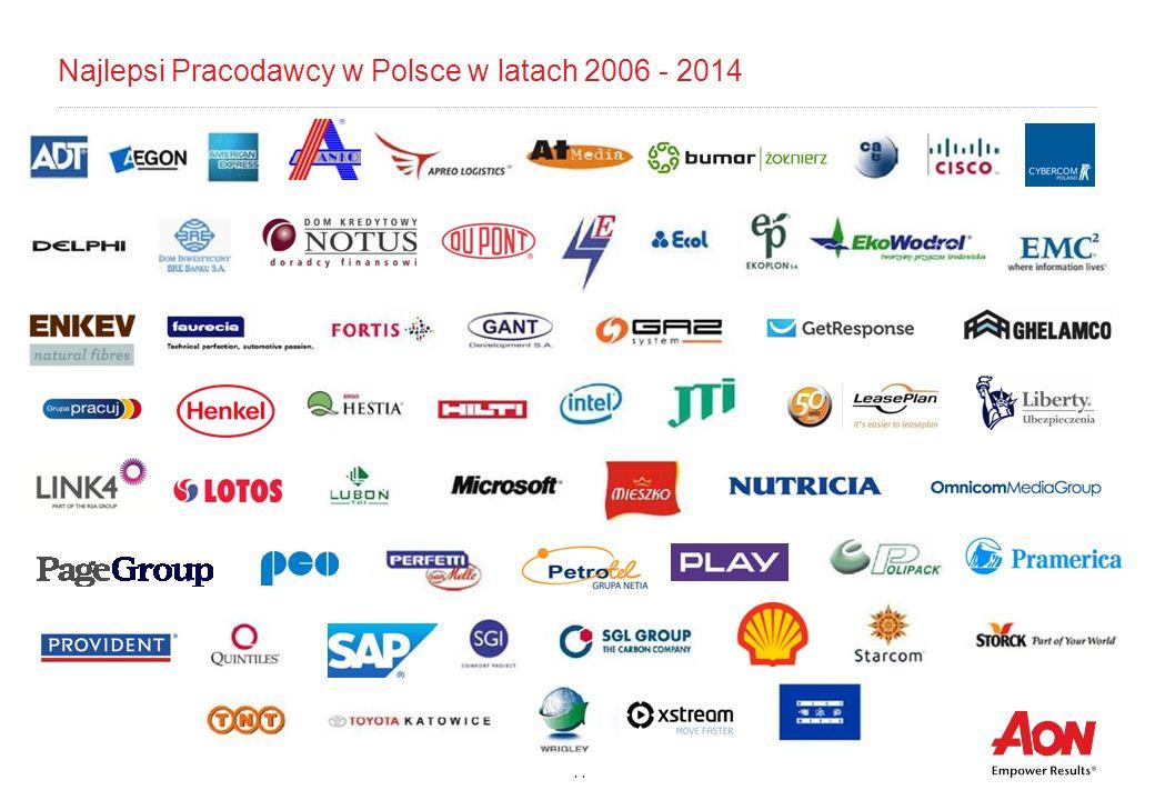 11 Najlepsi Pracodawcy w Polsce w latach 2006 - 2014
