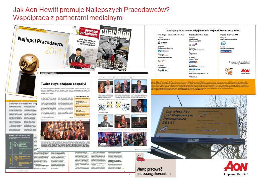 13 Jak Aon Hewitt promuje Najlepszych Pracodawców? Współpraca z partnerami medialnymi