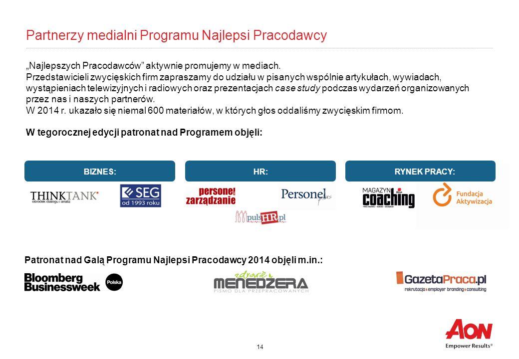 """14 """"Najlepszych Pracodawców"""" aktywnie promujemy w mediach. Przedstawicieli zwycięskich firm zapraszamy do udziału w pisanych wspólnie artykułach, wywi"""