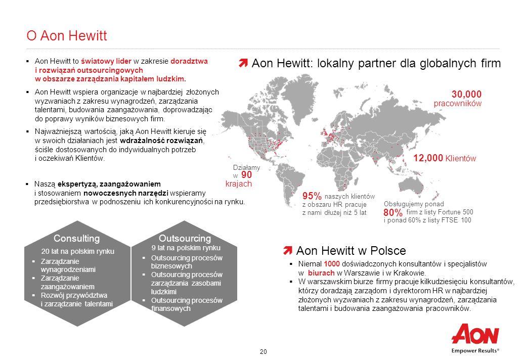 20 O Aon Hewitt  Aon Hewitt to światowy lider w zakresie doradztwa i rozwiązań outsourcingowych w obszarze zarządzania kapitałem ludzkim.  Aon Hewit