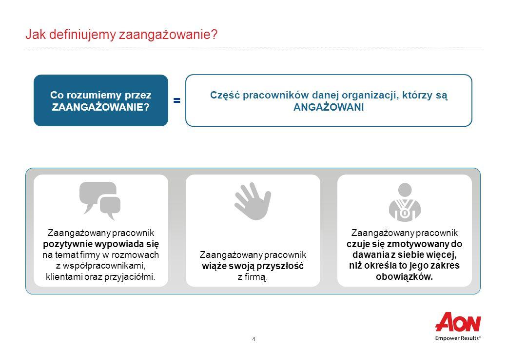 4 Zaangażowany pracownik pozytywnie wypowiada się na temat firmy w rozmowach z współpracownikami, klientami oraz przyjaciółmi. Zaangażowany pracownik