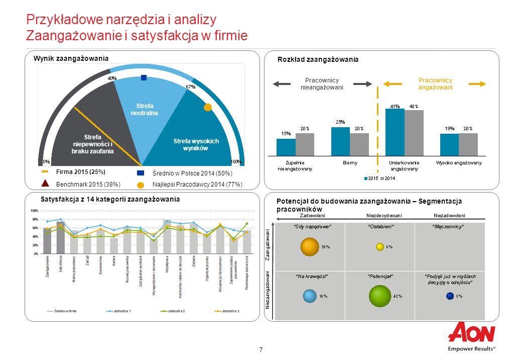7 Przykładowe narzędzia i analizy Zaangażowanie i satysfakcja w firmie Rozkład zaangażowania Potencjał do budowania zaangażowania – Segmentacja pracow