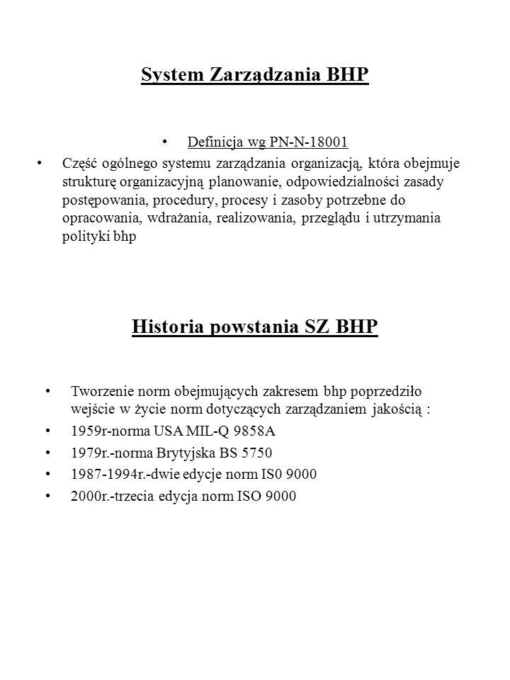 System Zarządzania BHP Definicja wg PN-N-18001 Część ogólnego systemu zarządzania organizacją, która obejmuje strukturę organizacyjną planowanie, odpo