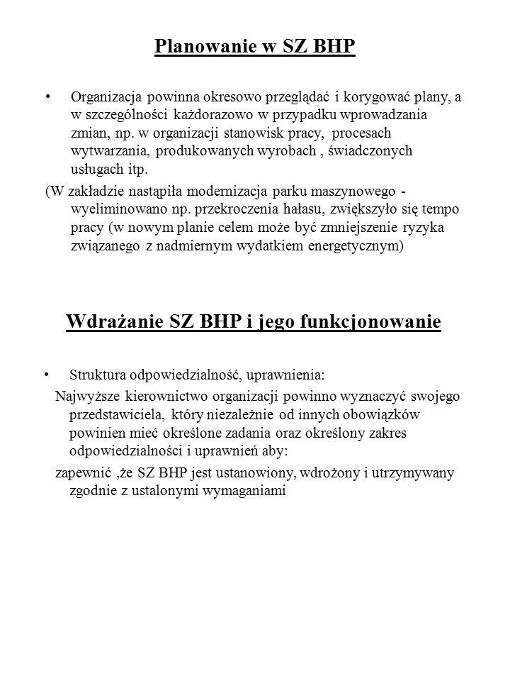 Planowanie w SZ BHP Organizacja powinna okresowo przeglądać i korygować plany, a w szczególności każdorazowo w przypadku wprowadzania zmian, np. w org