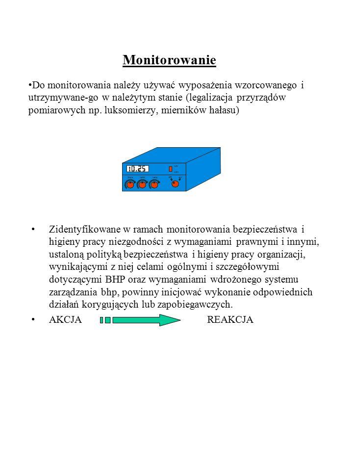 Do monitorowania należy używać wyposażenia wzorcowanego i utrzymywane-go w należytym stanie (legalizacja przyrządów pomiarowych np. luksomierzy, miern
