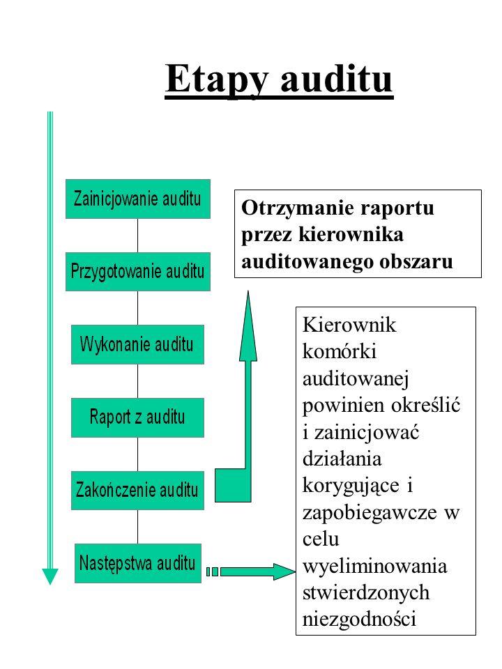 Etapy auditu Otrzymanie raportu przez kierownika auditowanego obszaru Kierownik komórki auditowanej powinien określić i zainicjować działania korygują