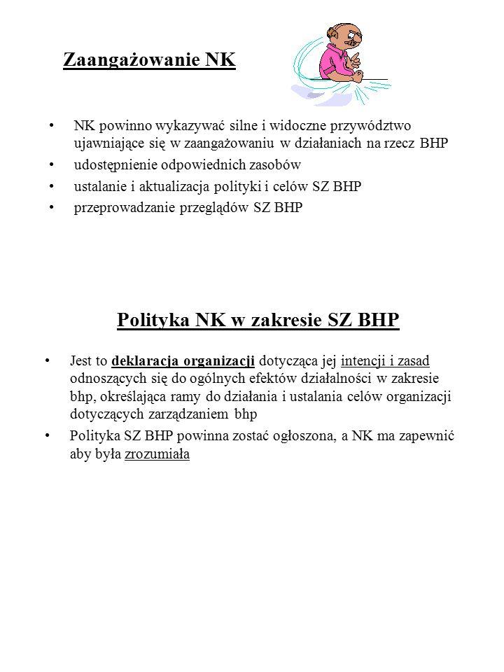 Zaangażowanie NK NK powinno wykazywać silne i widoczne przywództwo ujawniające się w zaangażowaniu w działaniach na rzecz BHP udostępnienie odpowiedni