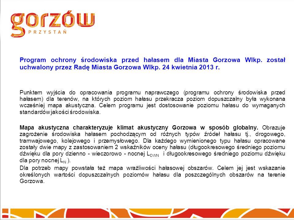 Program ochrony środowiska przed hałasem dla Miasta Gorzowa Wlkp. został uchwalony przez Radę Miasta Gorzowa Wlkp. 24 kwietnia 2013 r. Punktem wyjścia