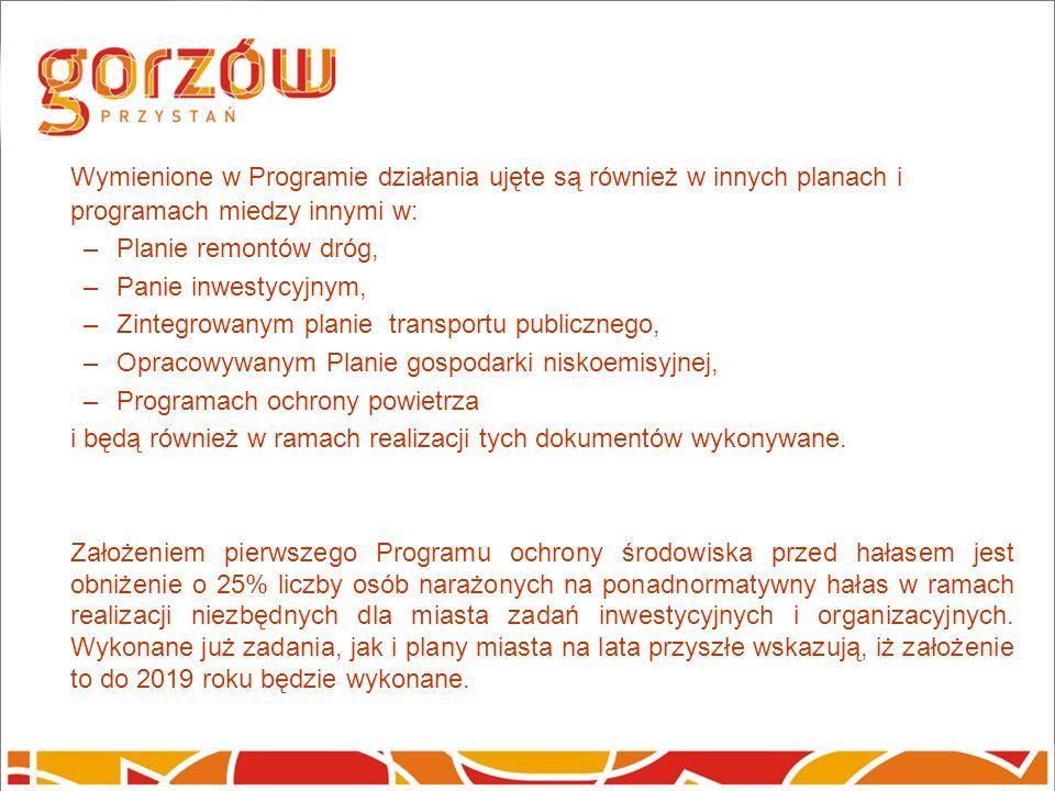 Wymienione w Programie działania ujęte są również w innych planach i programach miedzy innymi w: –Planie remontów dróg, –Panie inwestycyjnym, –Zintegr