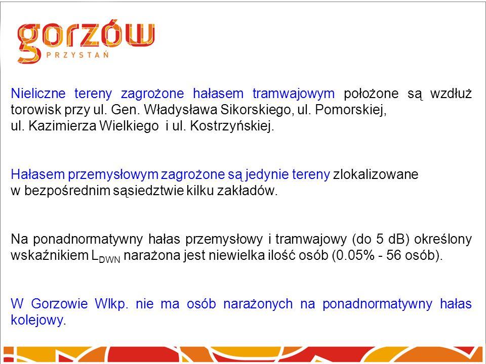 Nieliczne tereny zagrożone hałasem tramwajowym położone są wzdłuż torowisk przy ul. Gen. Władysława Sikorskiego, ul. Pomorskiej, ul. Kazimierza Wielki