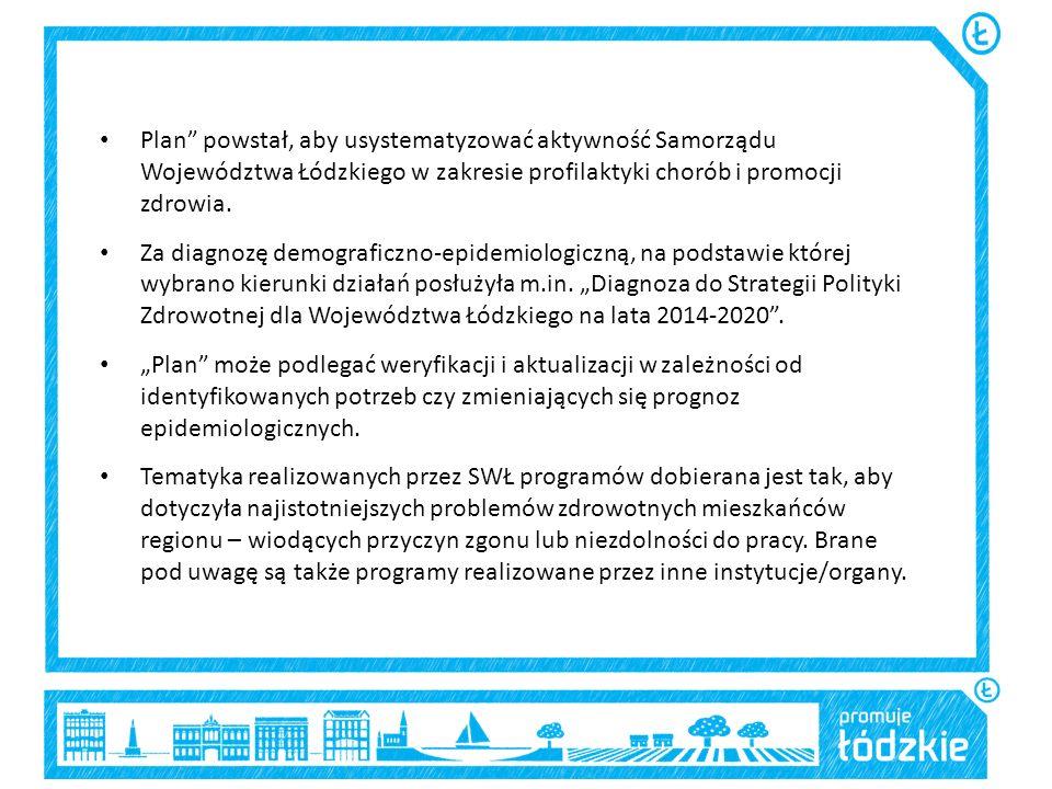 """Plan"""" powstał, aby usystematyzować aktywność Samorządu Województwa Łódzkiego w zakresie profilaktyki chorób i promocji zdrowia. Za diagnozę demografic"""