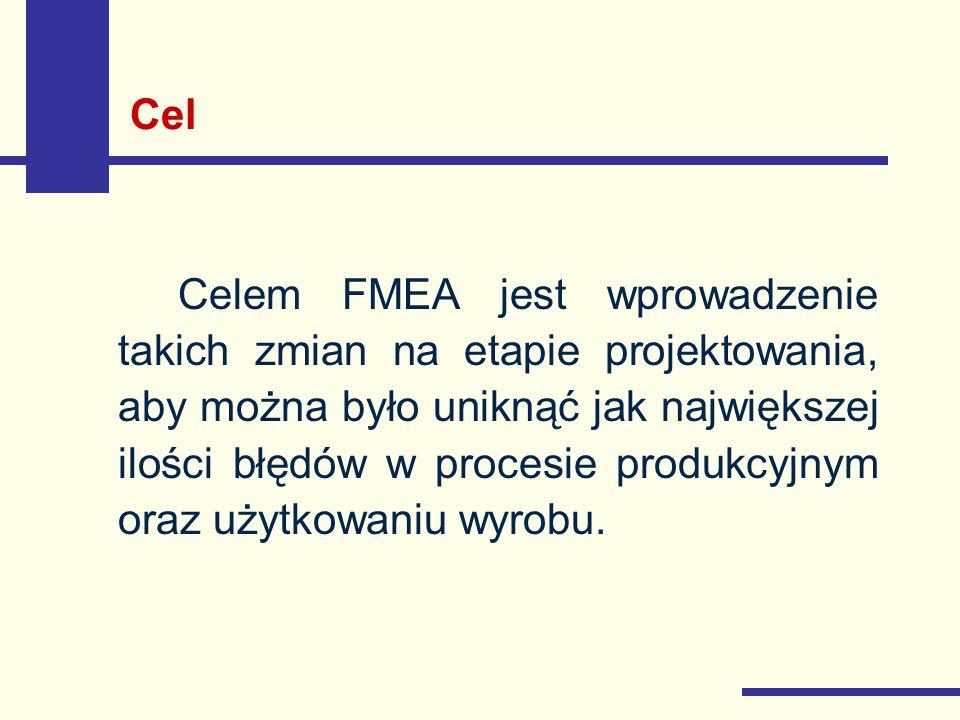Cel Celem FMEA jest wprowadzenie takich zmian na etapie projektowania, aby można było uniknąć jak największej ilości błędów w procesie produkcyjnym or