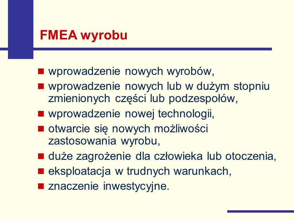 FMEA wyrobu wprowadzenie nowych wyrobów, wprowadzenie nowych lub w dużym stopniu zmienionych części lub podzespołów, wprowadzenie nowej technologii, o