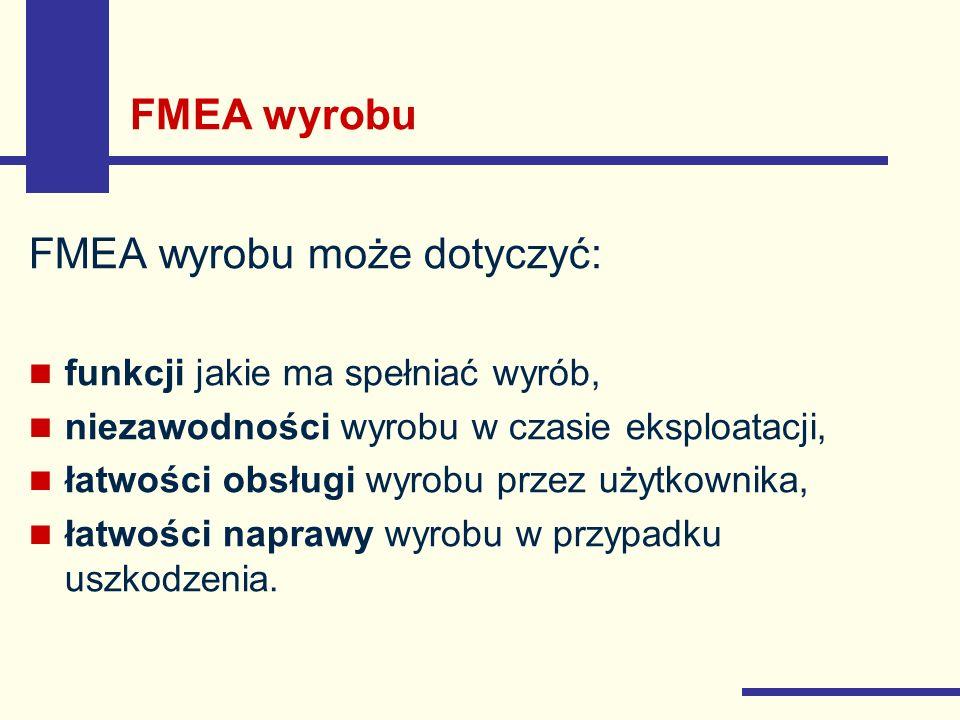 FMEA wyrobu FMEA wyrobu może dotyczyć: funkcji jakie ma spełniać wyrób, niezawodności wyrobu w czasie eksploatacji, łatwości obsługi wyrobu przez użyt