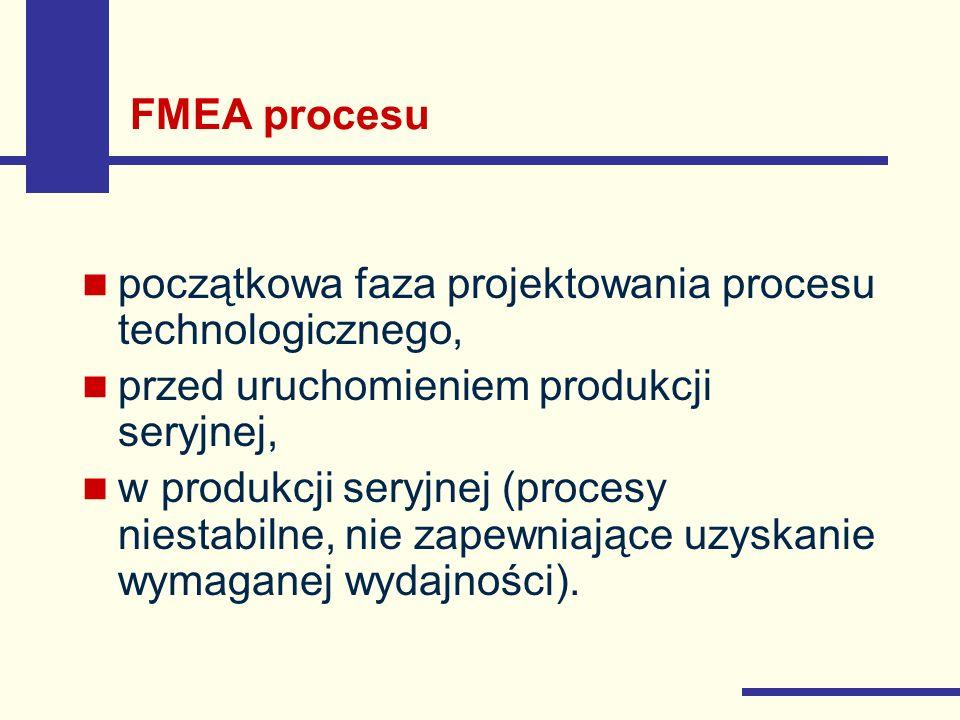 FMEA procesu początkowa faza projektowania procesu technologicznego, przed uruchomieniem produkcji seryjnej, w produkcji seryjnej (procesy niestabilne
