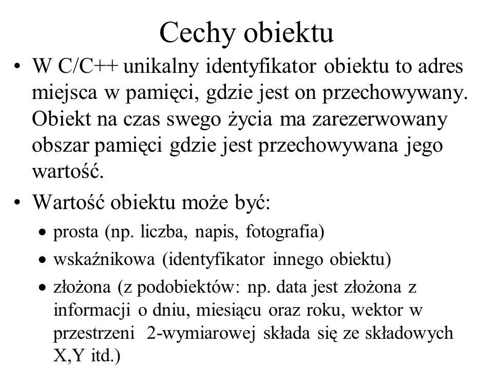Cechy obiektu W C/C++ unikalny identyfikator obiektu to adres miejsca w pamięci, gdzie jest on przechowywany. Obiekt na czas swego życia ma zarezerwow