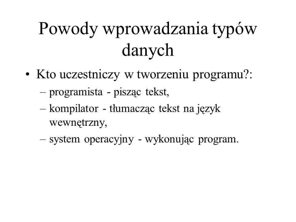 Powody wprowadzania typów danych Kto uczestniczy w tworzeniu programu?: –programista - pisząc tekst, –kompilator - tłumacząc tekst na język wewnętrzny