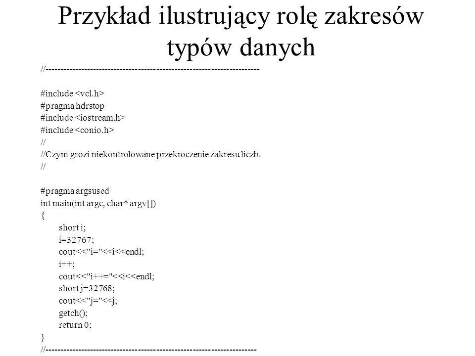 Przykład ilustrujący rolę zakresów typów danych //----------------------------------------------------------------------- #include #pragma hdrstop #in