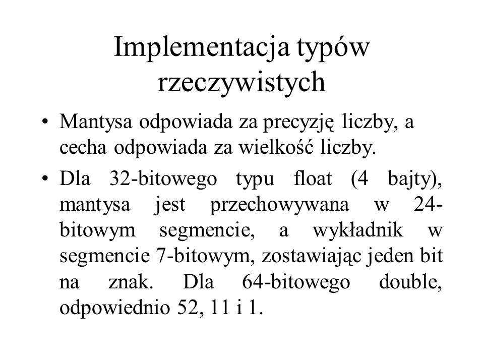 Implementacja typów rzeczywistych Mantysa odpowiada za precyzję liczby, a cecha odpowiada za wielkość liczby. Dla 32-bitowego typu float (4 bajty), ma