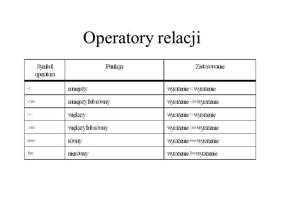 Operatory relacji