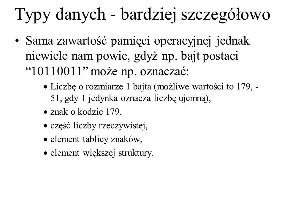 """Typy danych - bardziej szczegółowo Sama zawartość pamięci operacyjnej jednak niewiele nam powie, gdyż np. bajt postaci """"10110011"""" może np. oznaczać: """