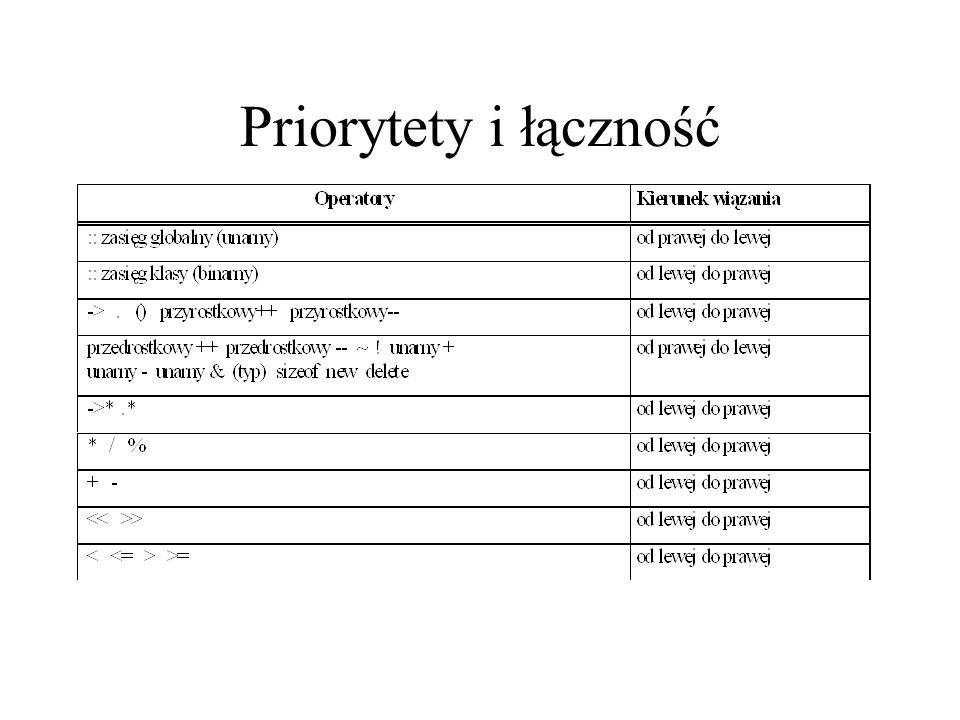 Priorytety i łączność