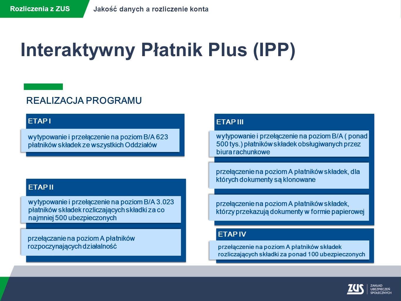 Rozliczenia z ZUS Jakość danych a rozliczenie konta Interaktywny Płatnik Plus (IPP) wytypowanie i przełączenie na poziom B/A 623 płatników składek ze wszystkich Oddziałów ETAP I REALIZACJA PROGRAMU wytypowanie i przełączenie na poziom B/A 3.023 płatników składek rozliczających składki za co najmniej 500 ubezpieczonych przełączanie na poziom A płatników rozpoczynających działalność ETAP II wytypowanie i przełączenie na poziom B/A ( ponad 500 tys.) płatników składek obsługiwanych przez biura rachunkowe przełączenie na poziom A płatników składek, dla których dokumenty są klonowane ETAP III przełączenie na poziom A płatników składek, którzy przekazują dokumenty w formie papierowej przełączenie na poziom A płatników składek rozliczających składki za ponad 100 ubezpieczonych ETAP IV