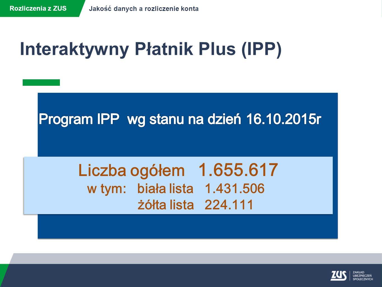 Rozliczenia z ZUS Jakość danych a rozliczenie konta Interaktywny Płatnik Plus (IPP) Liczba ogółem 1.655.617 w tym: biała lista 1.431.506 żółta lista 224.111 Liczba ogółem 1.655.617 w tym: biała lista 1.431.506 żółta lista 224.111