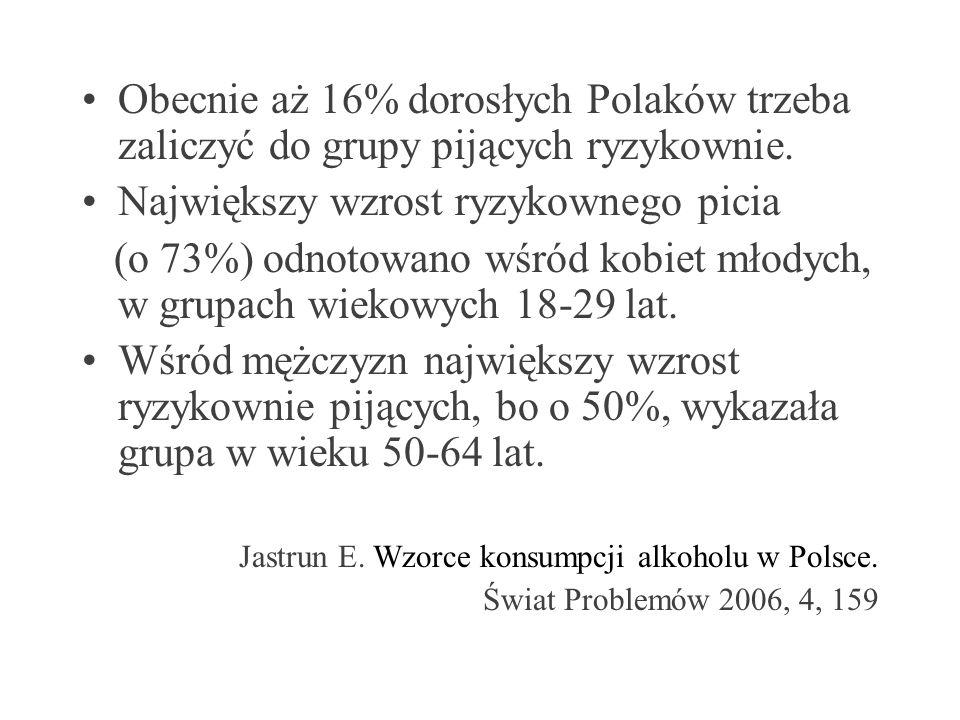 Obecnie aż 16% dorosłych Polaków trzeba zaliczyć do grupy pijących ryzykownie.