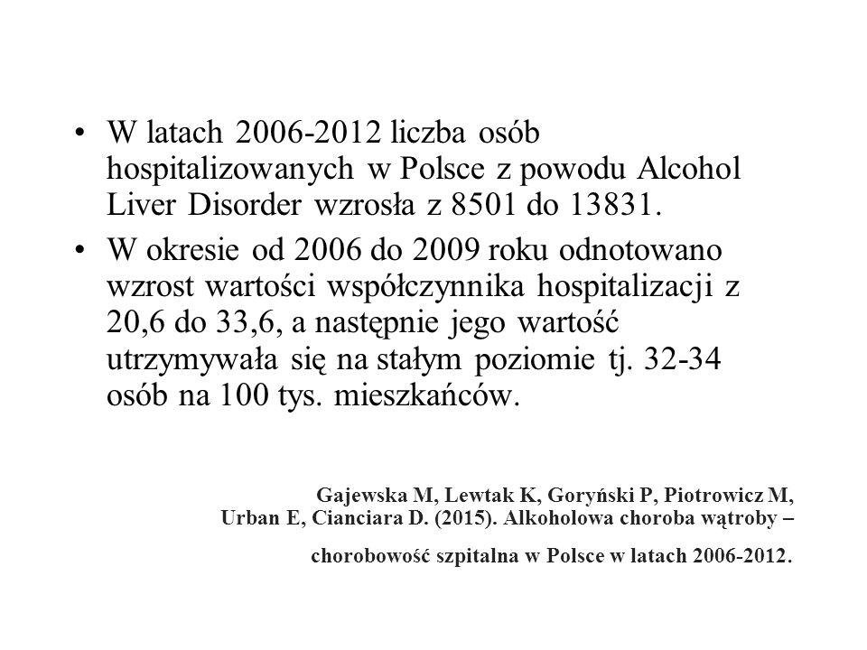 W latach 2006-2012 liczba osób hospitalizowanych w Polsce z powodu Alcohol Liver Disorder wzrosła z 8501 do 13831.