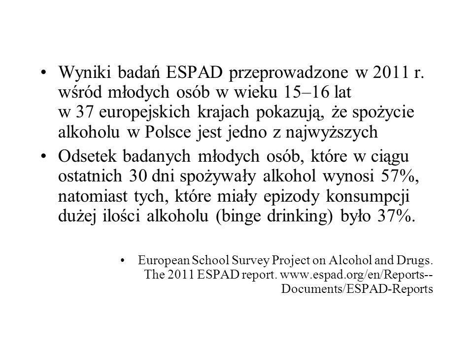 Wyniki badań ESPAD przeprowadzone w 2011 r.