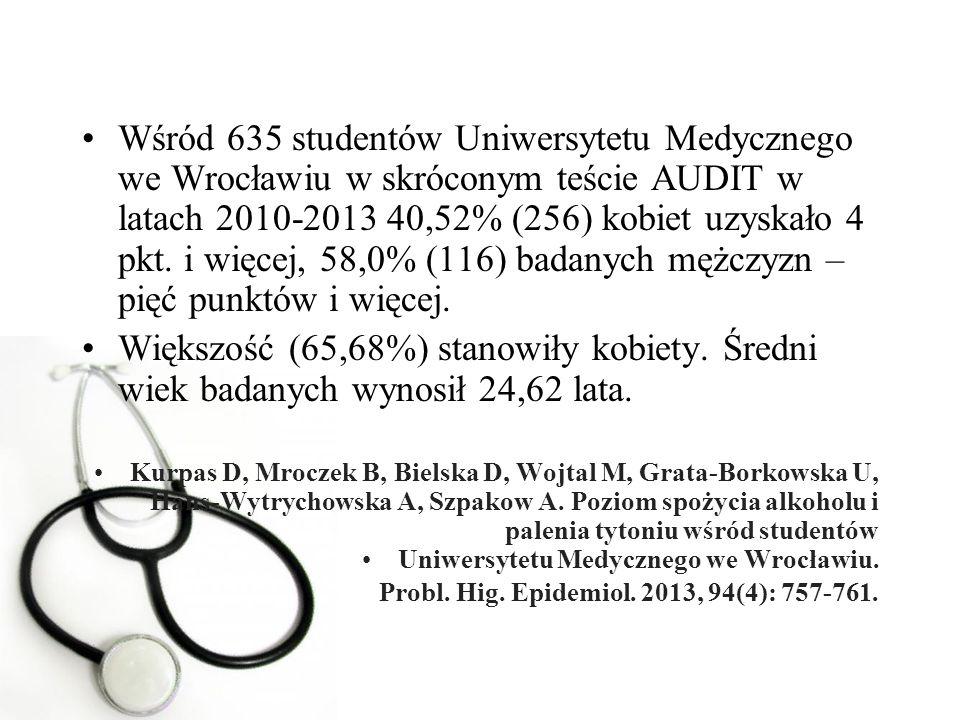 Wśród 635 studentów Uniwersytetu Medycznego we Wrocławiu w skróconym teście AUDIT w latach 2010-2013 40,52% (256) kobiet uzyskało 4 pkt.
