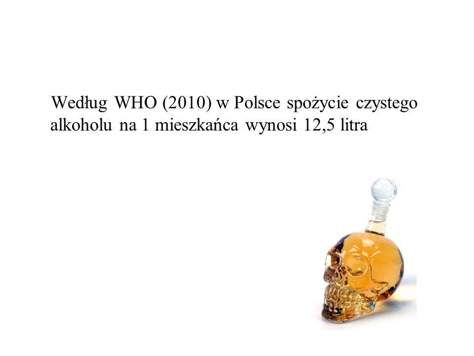 Według WHO (2010) w Polsce spożycie czystego alkoholu na 1 mieszkańca wynosi 12,5 litra