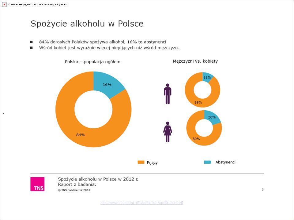 2, 2% populacji w Polsce jest w ciągu życia uzależniona od alkoholu.