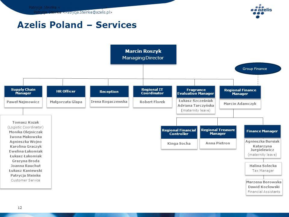 12 Azelis Poland – Services Supply Chain Manager Paweł Najmowicz HR Officer Małgorzata Glapa Reception Irena Rogaczewska Halina Solecka Tax Manager Ha