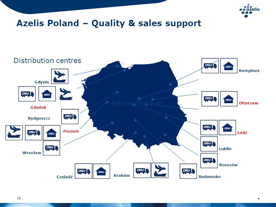 16 Azelis Poland – Quality & sales support Distribution centres Wrocław Radomsko Rzeszów Lublin Poznań Ołtarzew Kampinos Gdańsk Czeladź Kraków Łódź Gd