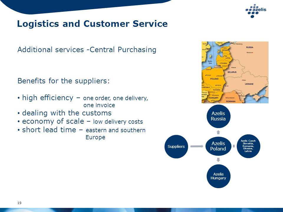 19 Logistics and Customer Service Additional services -Central Purchasing Azelis Poland Azelis Russia Azelis Czech Slovakia, Romania, Ukraine, Latvia