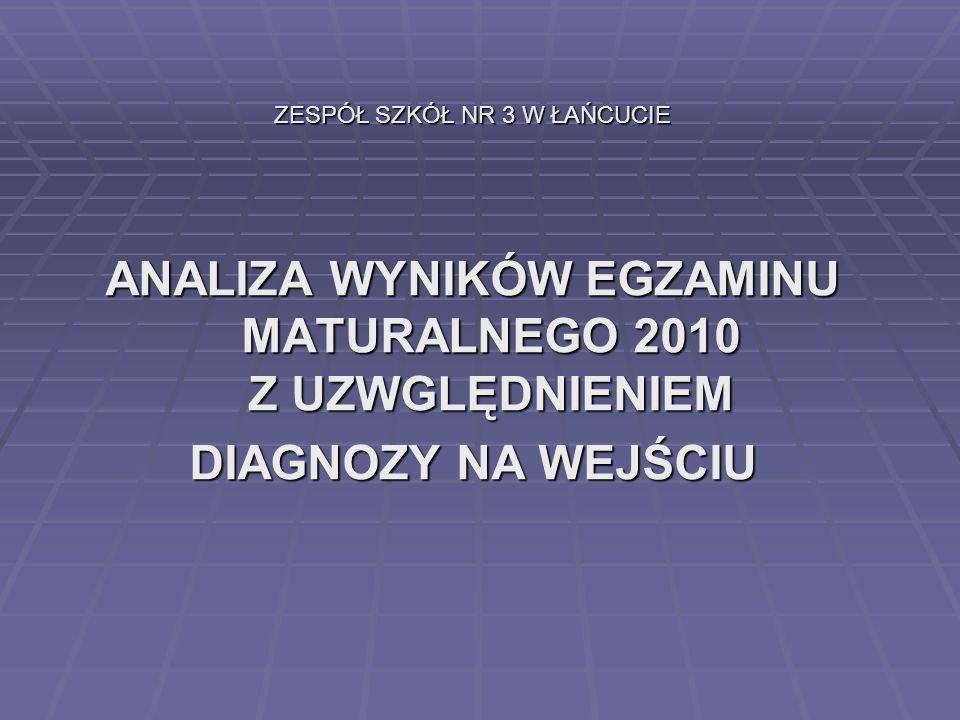 ZESPÓŁ SZKÓŁ NR 3 W ŁAŃCUCIE ANALIZA WYNIKÓW EGZAMINU MATURALNEGO 2010 Z UZWGLĘDNIENIEM DIAGNOZY NA WEJŚCIU