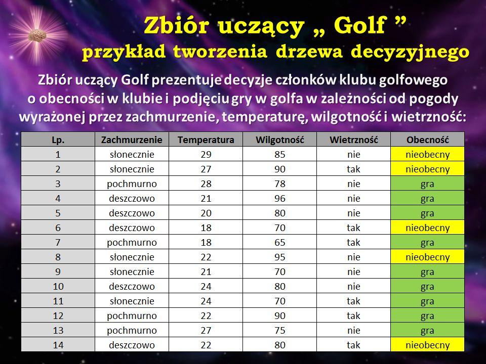 """Zbiór uczący """" Golf przykład tworzenia drzewa decyzyjnego Zbiór uczący Golf prezentuje decyzje członków klubu golfowego o obecności w klubie i podjęciu gry w golfa w zależności od pogody wyrażonej przez zachmurzenie, temperaturę, wilgotność i wietrzność:"""
