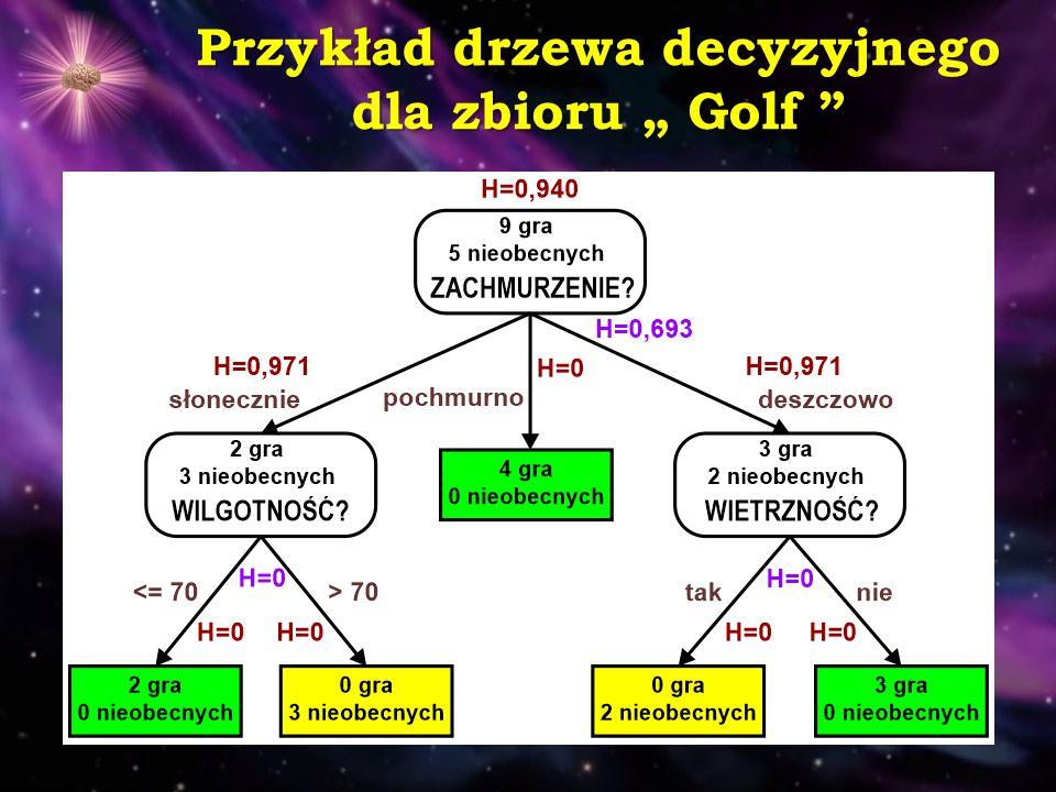 """Przykład drzewa decyzyjnego dla zbioru """" Golf"""