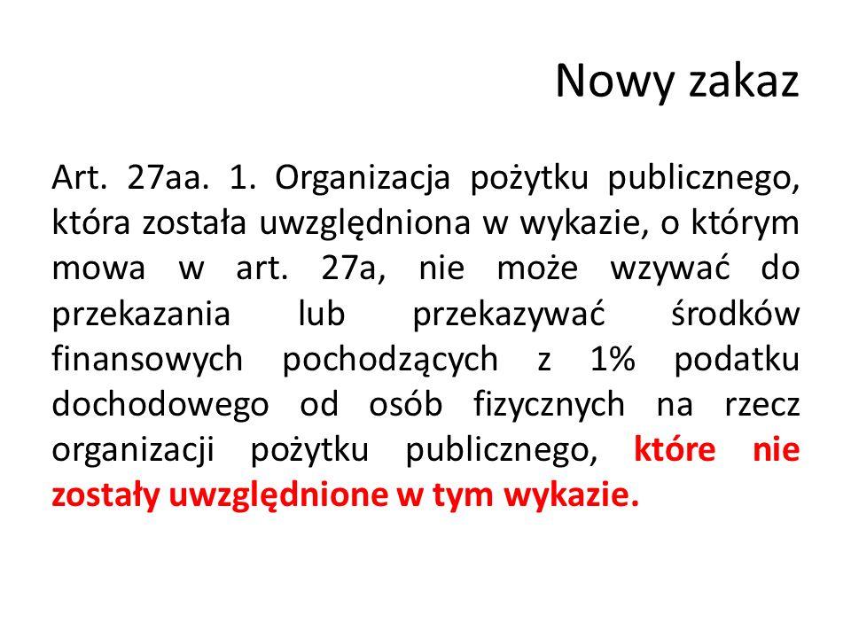 Nowy zakaz Art. 27aa. 1.