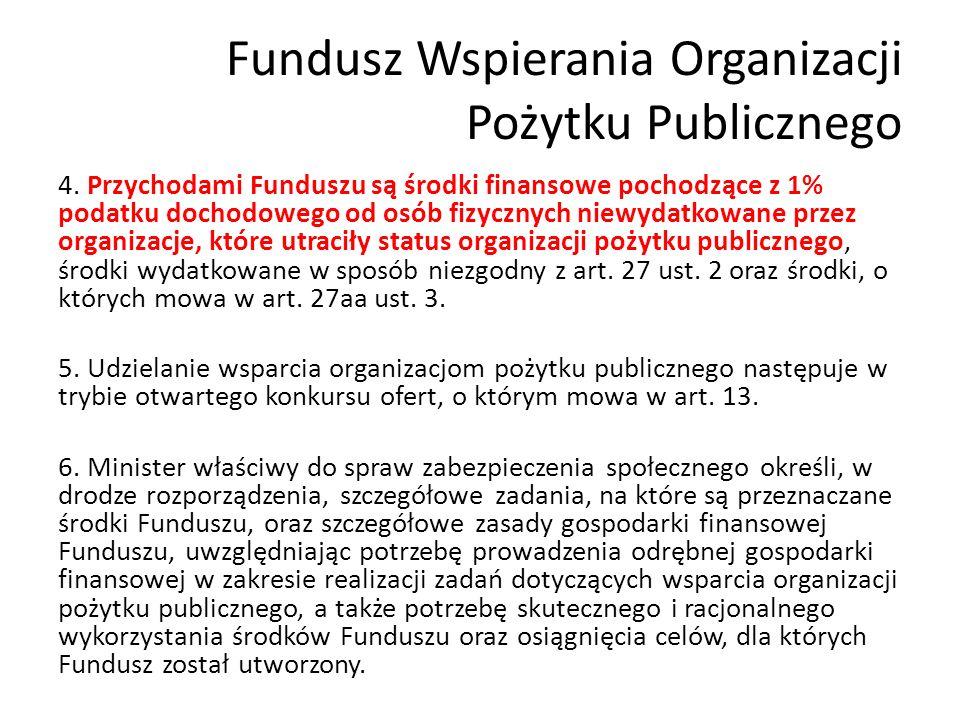 Fundusz Wspierania Organizacji Pożytku Publicznego 4.