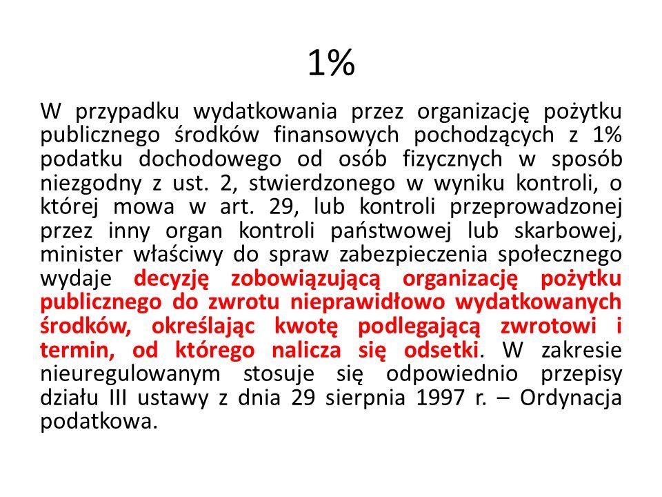 Nowy zakaz Art.27aa. 1.