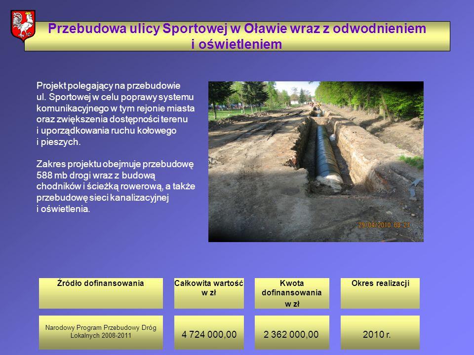 Źródło dofinansowaniaCałkowita wartość w zł Kwota dofinansowania w zł Okres realizacji Przebudowa ulicy Sportowej w Oławie wraz z odwodnieniem i oświetleniem Projekt polegający na przebudowie ul.