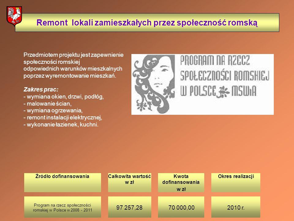 Źródło dofinansowaniaCałkowita wartość w zł Kwota dofinansowania w zł Okres realizacji Remont lokali zamieszkałych przez społeczność romską Przedmiotem projektu jest zapewnienie społeczności romskiej odpowiednich warunków mieszkalnych poprzez wyremontowanie mieszkań.