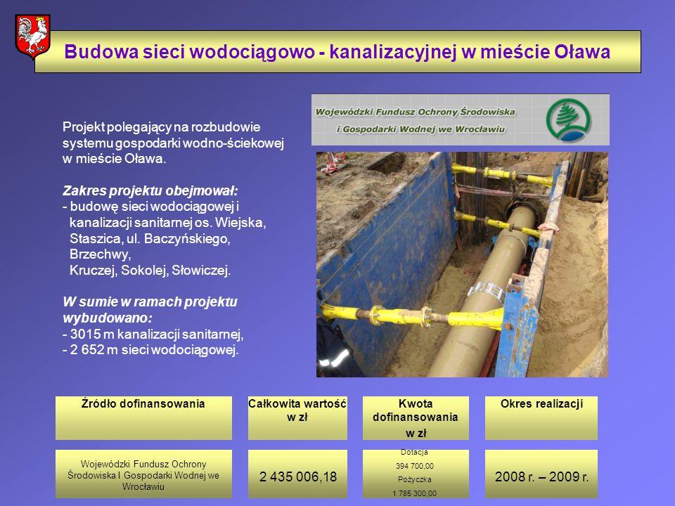 Źródło dofinansowaniaCałkowita wartość w zł Kwota dofinansowania w zł Okres realizacji Budowa sieci wodociągowo - kanalizacyjnej w mieście Oława Projekt polegający na rozbudowie systemu gospodarki wodno-ściekowej w mieście Oława.