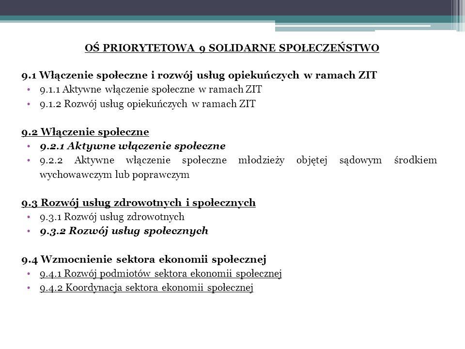 OŚ PRIORYTETOWA 9 SOLIDARNE SPOŁECZEŃSTWO 9.1 Włączenie społeczne i rozwój usług opiekuńczych w ramach ZIT 9.1.1 Aktywne włączenie społeczne w ramach