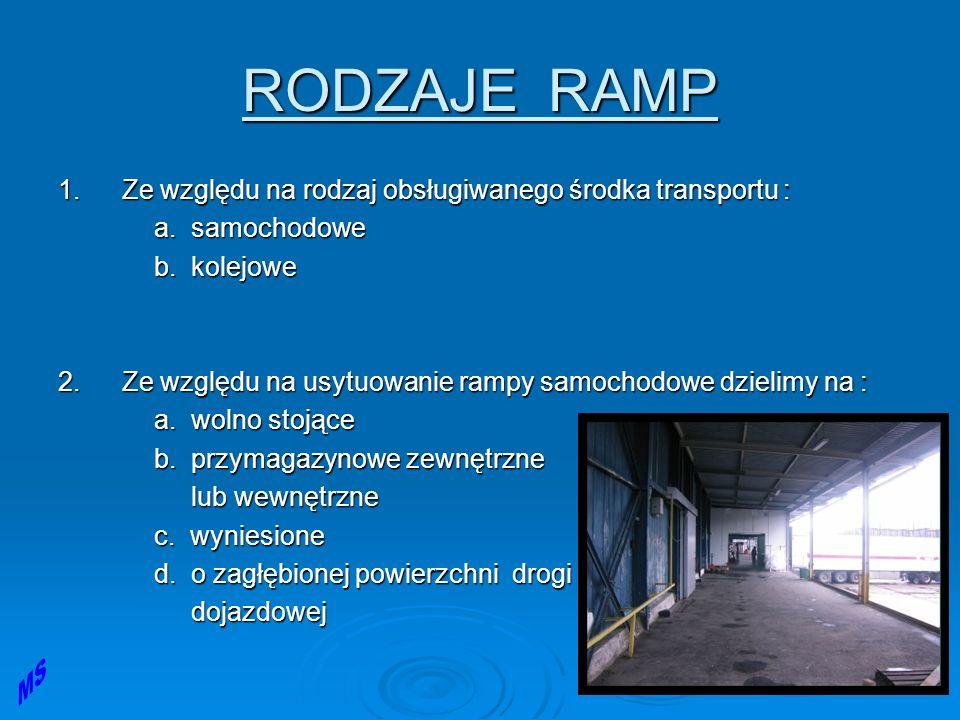 RODZAJE RAMP 1.Ze względu na rodzaj obsługiwanego środka transportu : a.